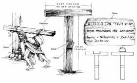 Πότε ο σταυρός εισήχθη στην Χριστιανική λατρεία;